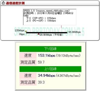 20121130ax530s.jpg